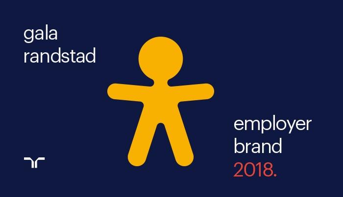 gala randstad employer brand
