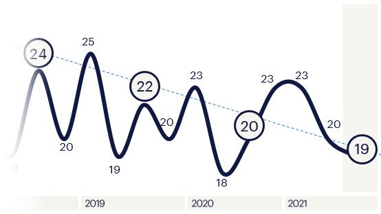 monitor-rynku-pracy-45-grafika-LP