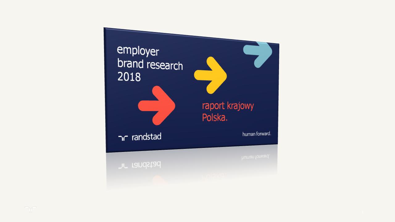 randstad employer brand research 2018
