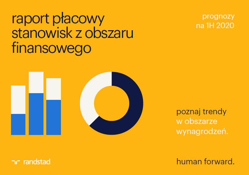 raport płacowy_finanse_1H 2020