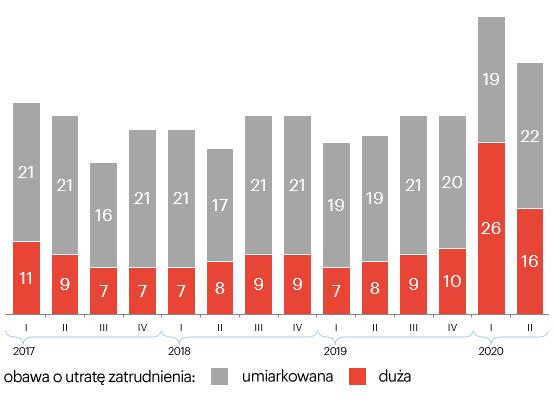 wykres_01_40_monitor_rynku_pracy-1
